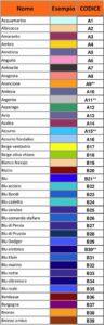 Pantone Colori Personalizzati della Tomàs3D